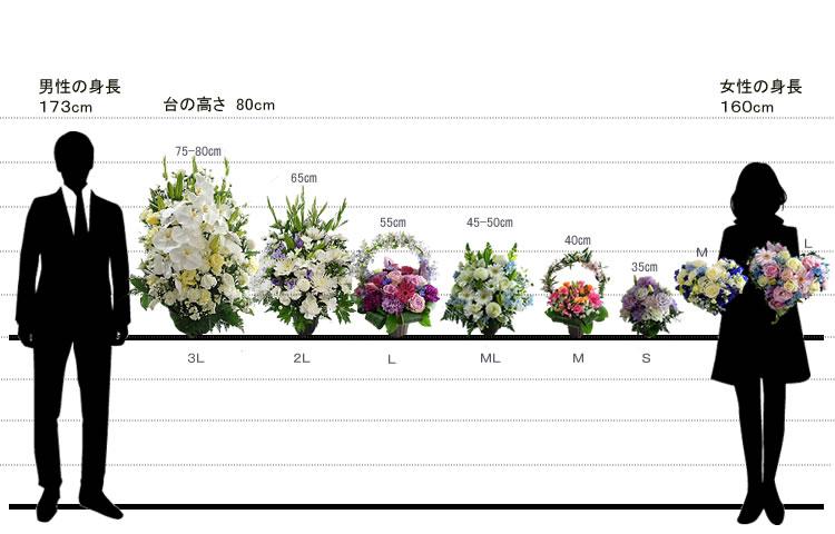 お供え花商品サイズ